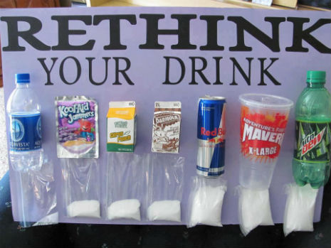 Rethink your drink: how much sugar is in it?
